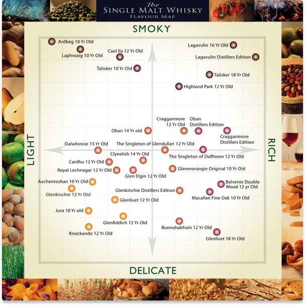 A handy map for Scotch drinkers!